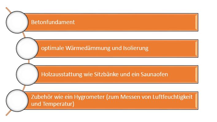 Voraussetzungen_für_ein_Gartenhaus_mit_Sauna (2)